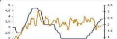 indices de referencia hipotecario